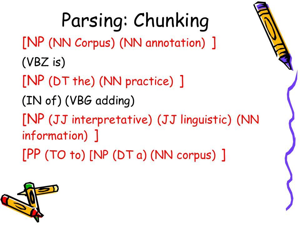 Parsing: Chunking [NP (NN Corpus) (NN annotation) ] (VBZ is)